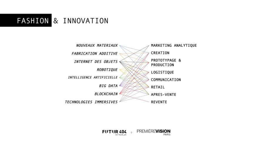 fashion-innovation-premiere-vision-futur404-fr