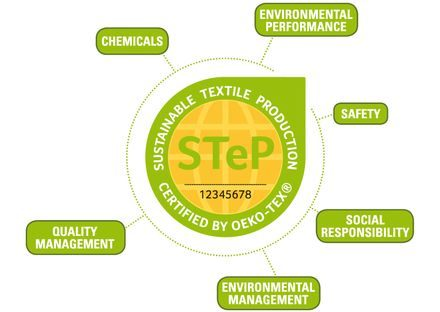 STeP - Certifications